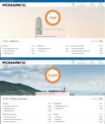 PCMark10 Testergebnisse