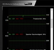 GPU-Takt nach Afterburner (In Watch Dogs)