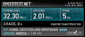 Internetspeed