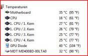 Temps im Idle 16°C!!!