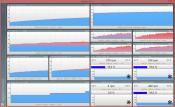 Aquasuite 100% CPU Load / 95% GPU Load nach 15 Minuten