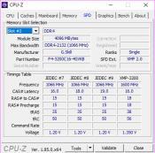 RAM Detail 4GB
