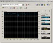 HD Tune Bench Samsung SSD 830